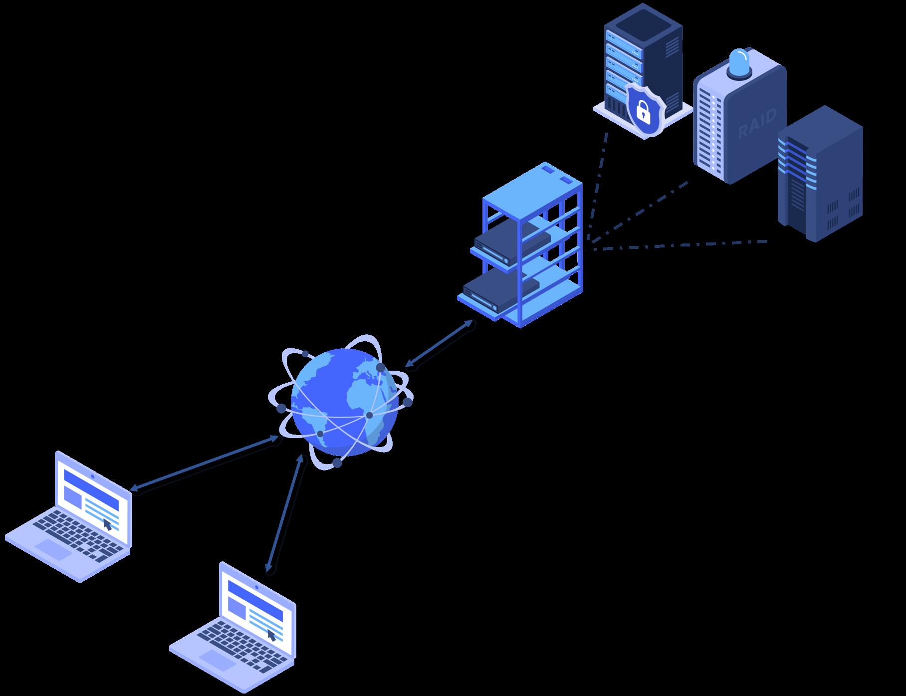 TLS-Proxy und Load Balancing